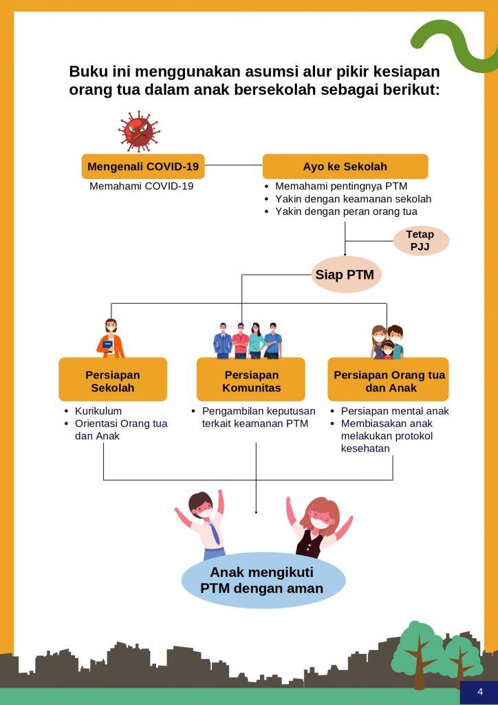 Panduan Orangtua dalam Menghadapi PTM_final_compressed_page-0013