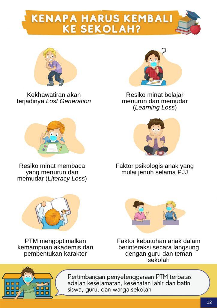Panduan Orangtua dalam Menghadapi PTM_final_compressed_page-0021
