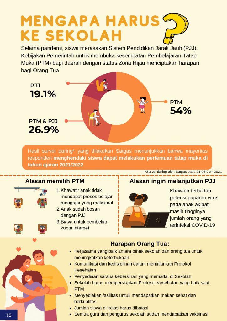 Panduan Orangtua dalam Menghadapi PTM_final_compressed_page-0024
