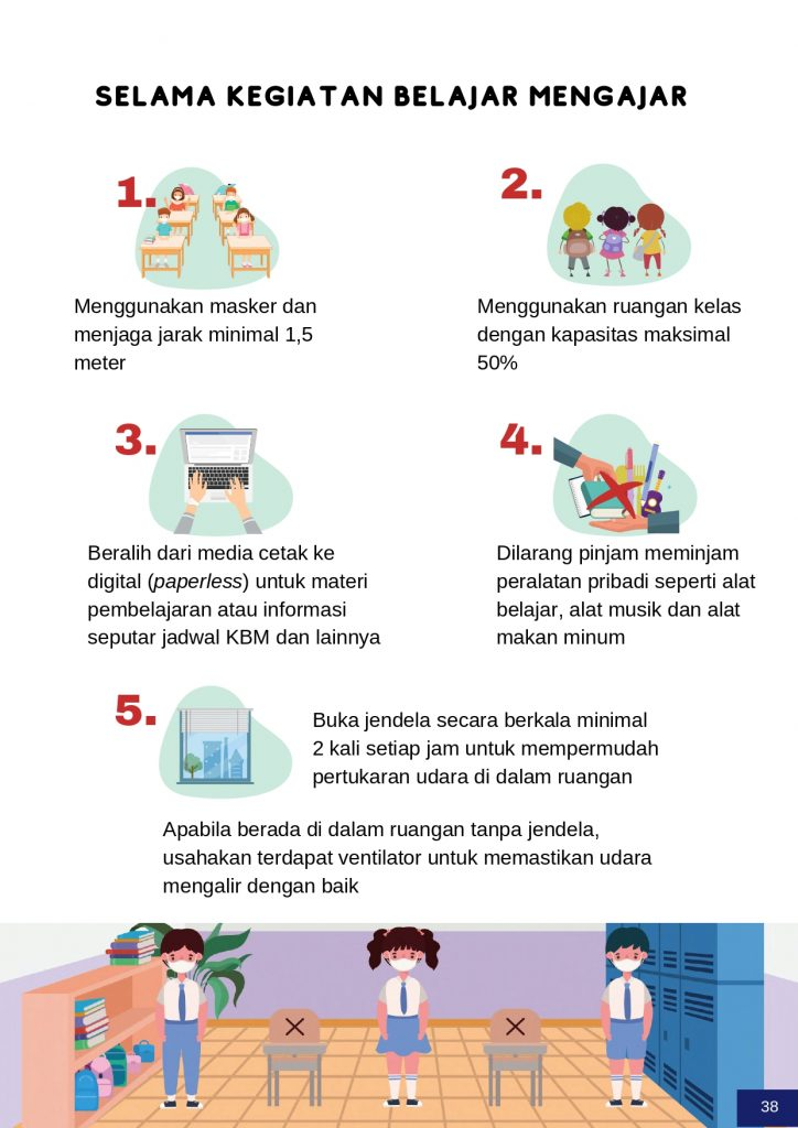 Panduan Orangtua dalam Menghadapi PTM_final_compressed_page-0047