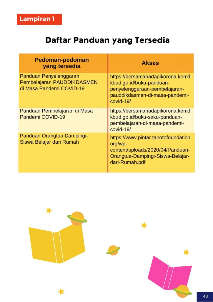 Panduan Orangtua dalam Menghadapi PTM_final_compressed_page-0057